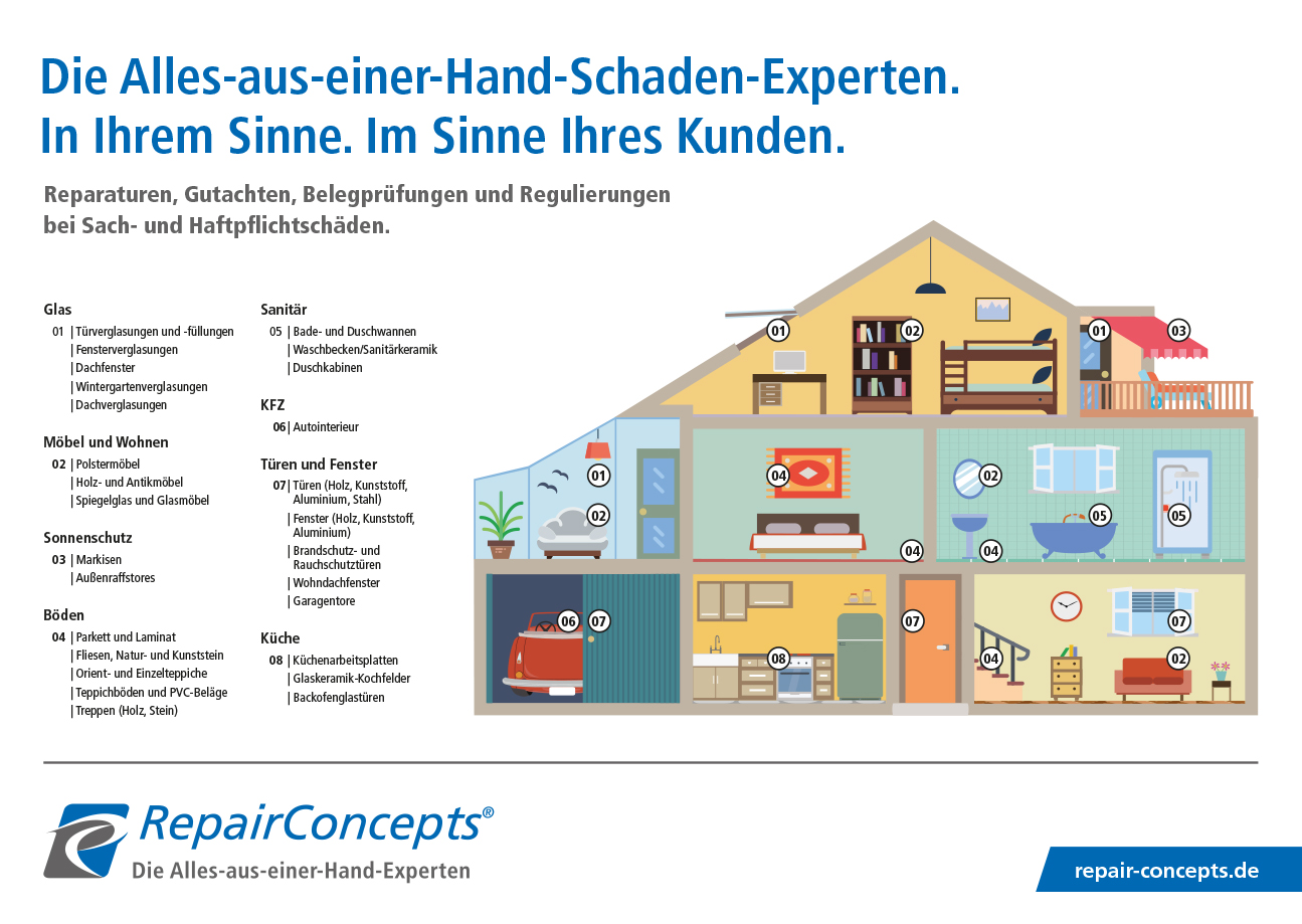 Repair Concepts | Reparaturen • Gutachten • Regulierungen